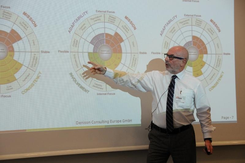 Konference 21st Century CEO - Driving HR Function in Times of Change - Vídeň 13.-14. listopadu 2014. Prezentace