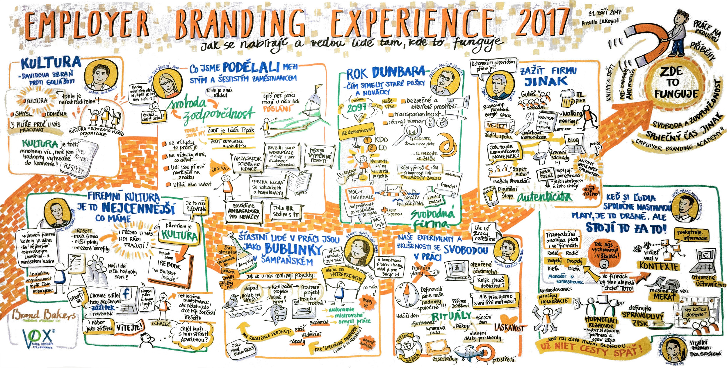 konference Employer Branding Experince 2017
