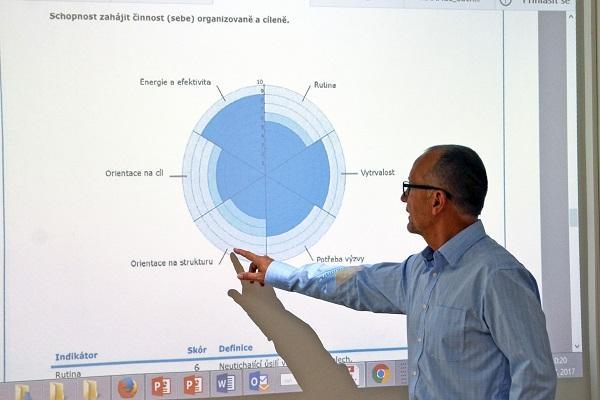 Workshop Využití profesní diagnostiky Thalento, Image Lab