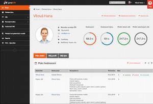 ProHR – profesionální hodnocení zaměstnanců: Příklady z nasazení v praxi