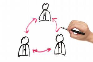 Zlepšete váš program zaměstnaneckých referencí