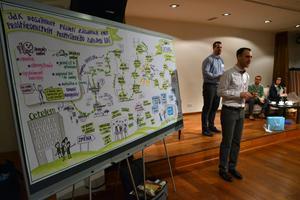 Únorová Káva s Develorem - Jak dosáhnout úspěšných změn promyšleným zapojením lidí