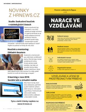 e-časopis Firemní vzdělávání - jaro 2018