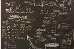 Káva s DEVELORem, vizualizace setkání od Bey Broskové