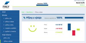Ukázka finanční bilance ve vzdělávací aplikaci FINLY