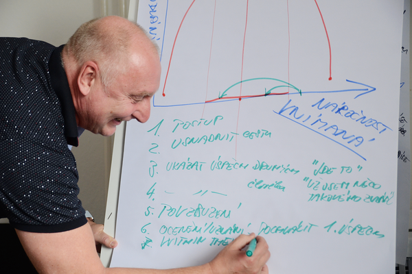 Jaroslav Průša, Next-L Group - program Manažerský řidičák