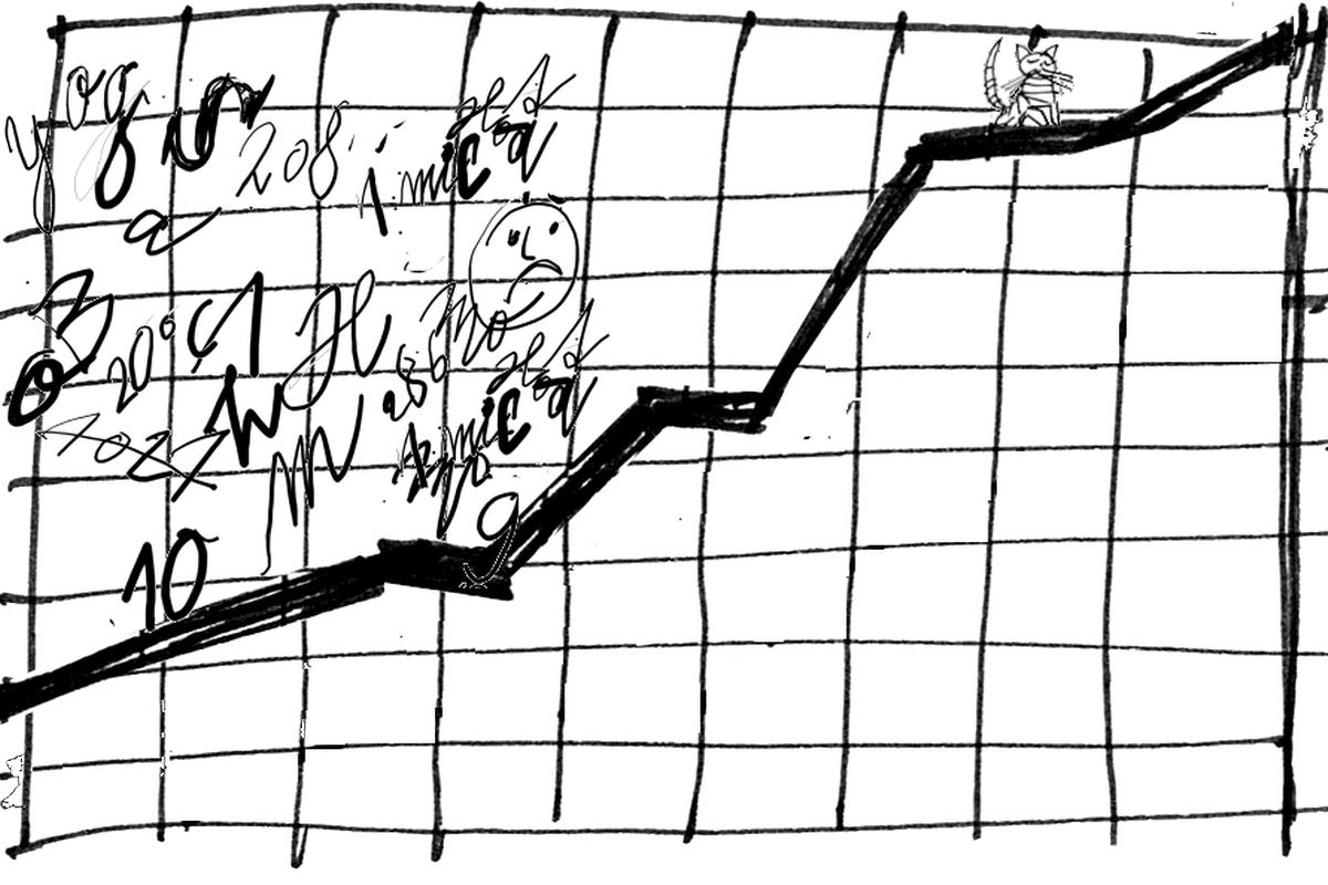 HR analýzy staticky