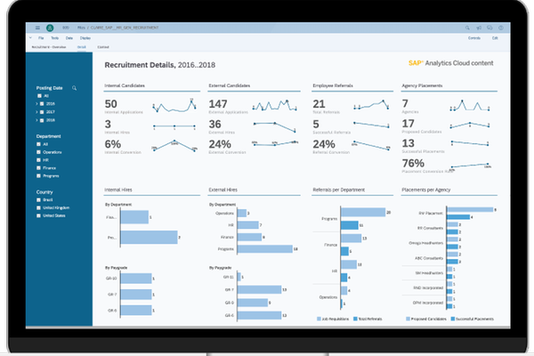SAP Analytics Cloud: HR Solution (zdroj: www.sapanalytics.cloud/solutions/human-resources/)