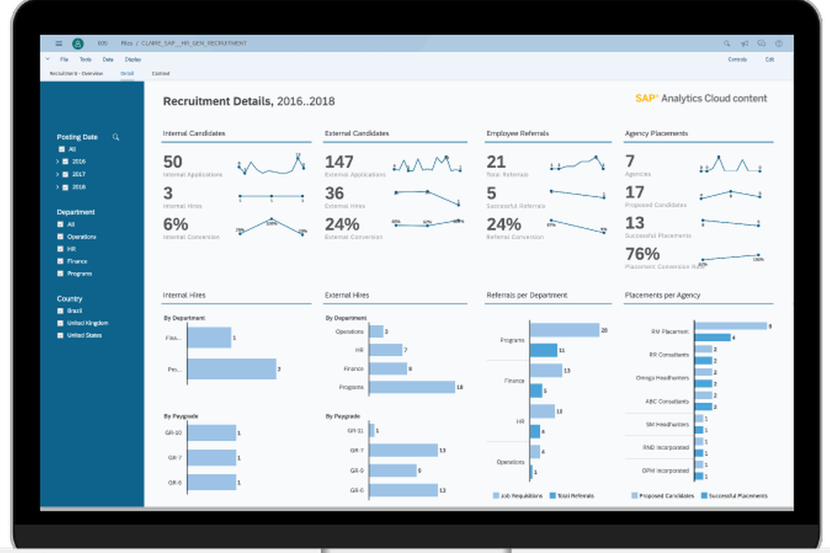 SAP Analytics Cloud: HR Solution (zdroj: www.sapanalytics.cloud/solutions/human-resources/)