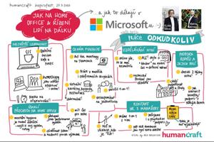 Jak na home office a řízení lidí na dálku v Microsoftu, Inspirofest 2020, Humancraft
