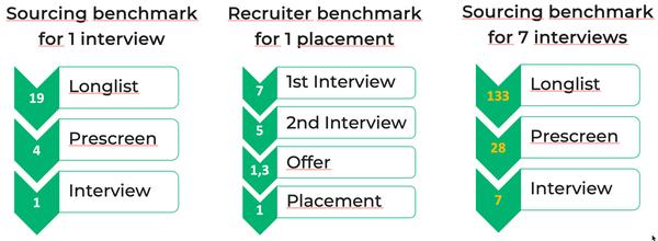 digitální recruitment 12